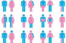 identità-di-genere